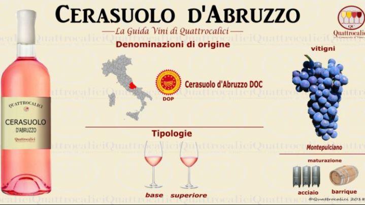 Vino: spopola al concorso di Bruxelles il cerasuolo d'Abruzzo doc