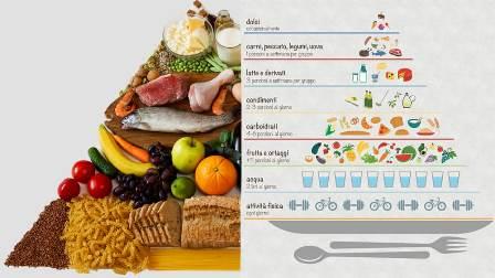 """""""La cultura del cibo in un sistema alimentare sostenibile"""": il MAECI al vertice Onu sui sistemi alimentari"""