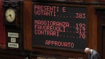LA MANOVRA DI BILANCIO 2019 È LEGGE DELLO STATO