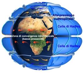 STUDIO INTERNAZIONALE RIVELA I POSSIBILI SCENARI CLIMATICI FUTURI DEL MEDITERRANEO
