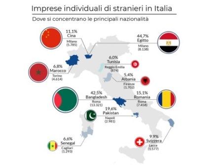 IMPRESE STRANIERE IN ITALIA VERSO QUOTA 600MILA