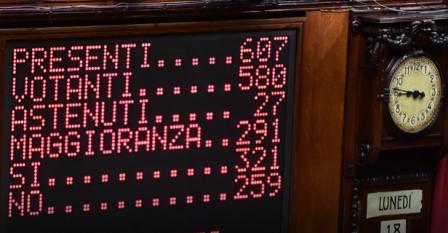 La Camera vota la fiducia con 321 sì