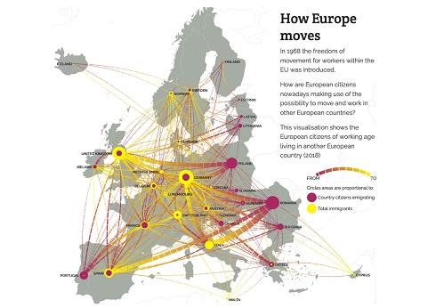 Covid 19, Brexit e populismo hanno cambiato le scelte degli expat europei – di Manuela Andaloro