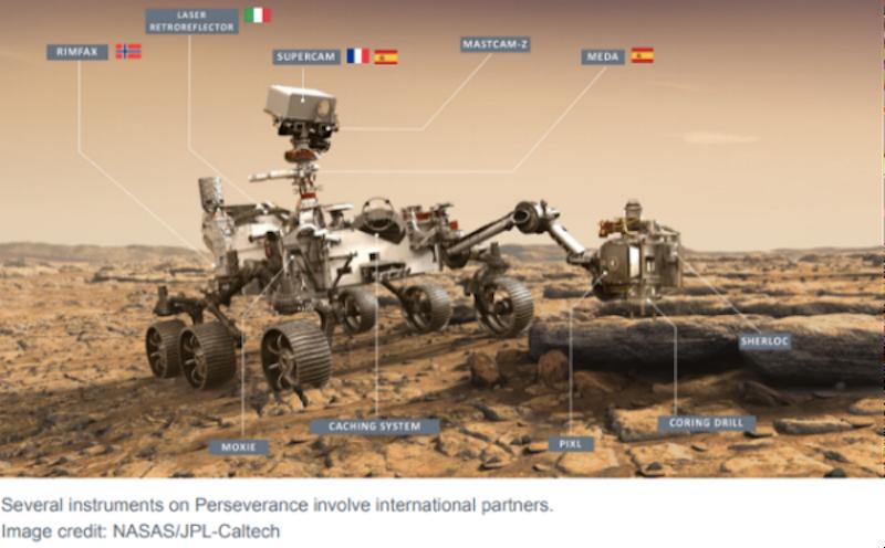 Perseverance arriva su Marte: a bordo il retroriflettore italiano LaRA