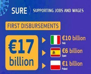 SURE: ALL'ITALIA I PRIMI 10 MILIARDI DALL'EUROPA
