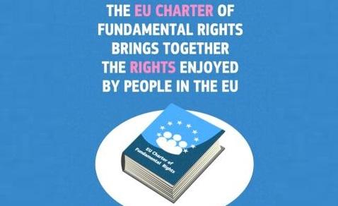 LA COMMISSIONE EUROPEA RINNOVA IL SUO IMPEGNO PER RAFFORZARE I DIRITTI FONDAMENTALI NELL