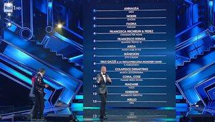 """Sanremo e italiani nel mondo: su Rai Italia la 2° serata speciale de """"L'Italia con voi"""""""