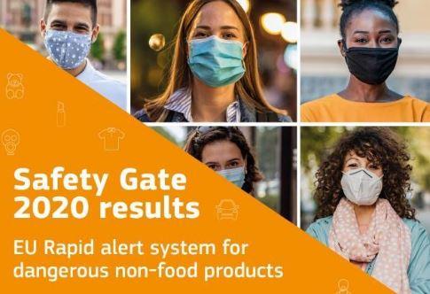 Protezione dei consumatori Ue: dal Safety Gate allarme sui prodotti connessi al Covid