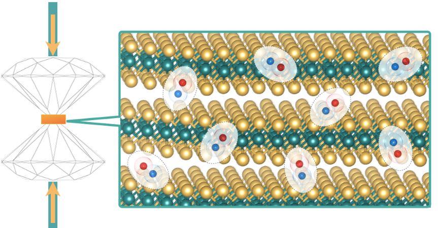 Cnr: scoperto il materiale che può diventare isolante eccitonico
