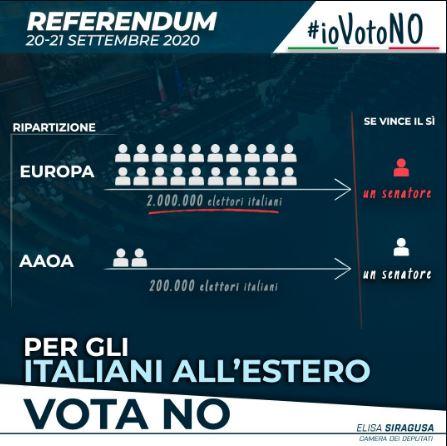 """VOTATE """"NO"""" AL REFERENDUM: APPELLO AGLI ITALIANI ALL'ESTERO DI SIRAGUSA (M5S)"""