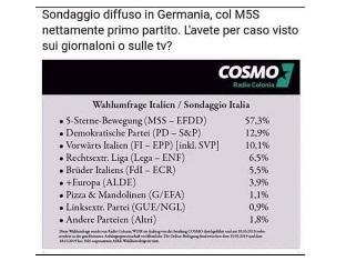 SULLE EUROPEE SONDAGGI FAKE SU FACEBOOK: LA DENUNCIA DI RADIO COLONIA