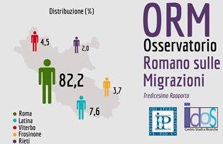 MIGRANTI NEL LAZIO: IL 13° OSSERVATORIO ROMANO SULLE MIGRAZIONI