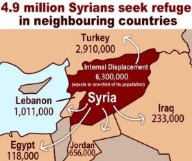 ASSISTENZA A DONNE E BAMBINE SIRIANE RIFUGIATE IN EGITTO GIORDANIA E LIBANO: SCADE IL 28 SETTEMBRE IL BANDO AICS